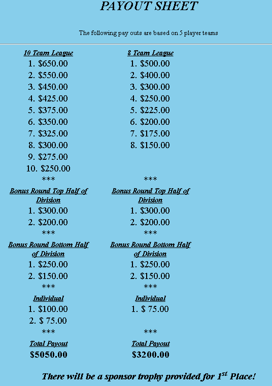 sample billiard league payout sheet