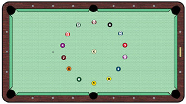 Center ring drill aka circle drill billiard drill