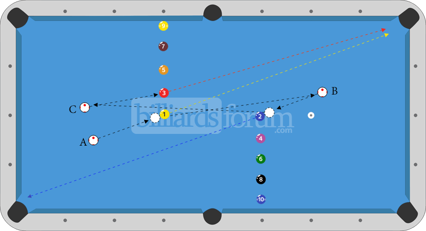 Billiard cue ball control drill set up diagram