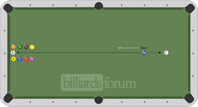 Billiard drill to hit the cue ball perfectly straight on center
