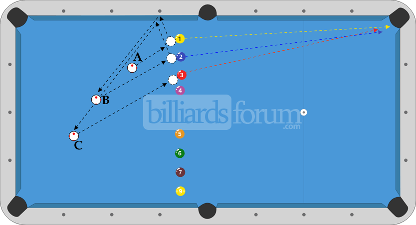 Billiard drill diagram for position play with one rail using side english on the cue ball.