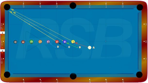Advanced stun shot billiard drill
