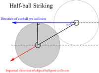 Half-ball hit definition in billiards