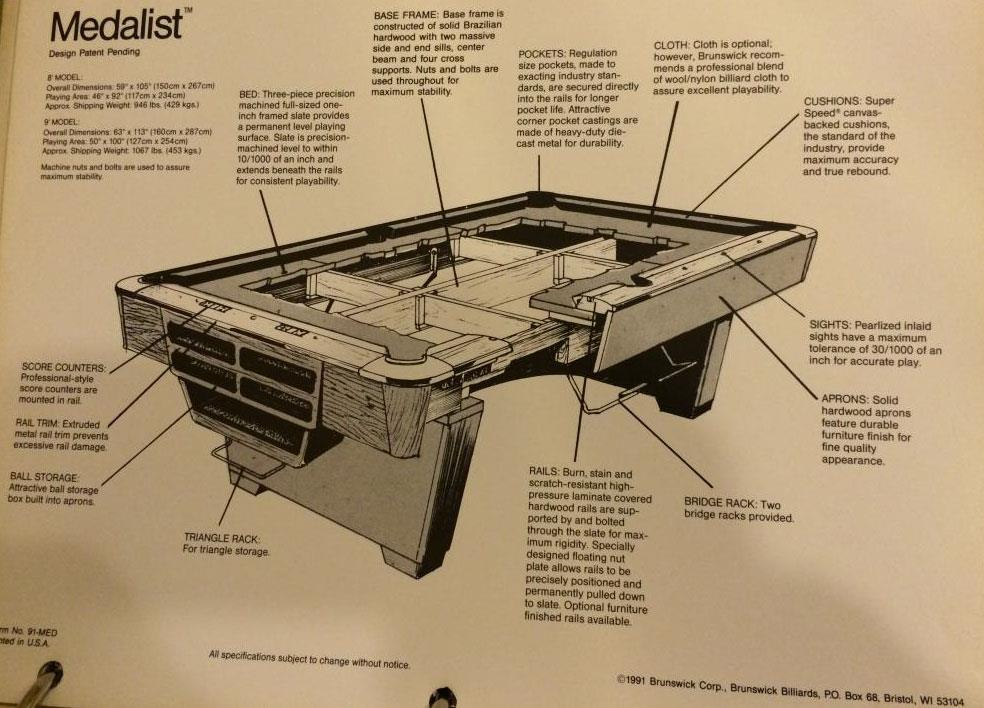 Phenomenal Brunswick Pool Table Assembly Instructions Download Free Architecture Designs Scobabritishbridgeorg