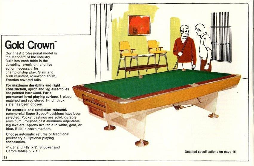 Strange Is This A Brunswick Gold Crown Pool Table Download Free Architecture Designs Scobabritishbridgeorg