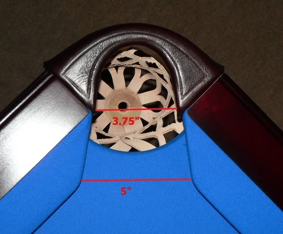 Gandy Lexington Pool Table Info - Pool table pocket dimensions